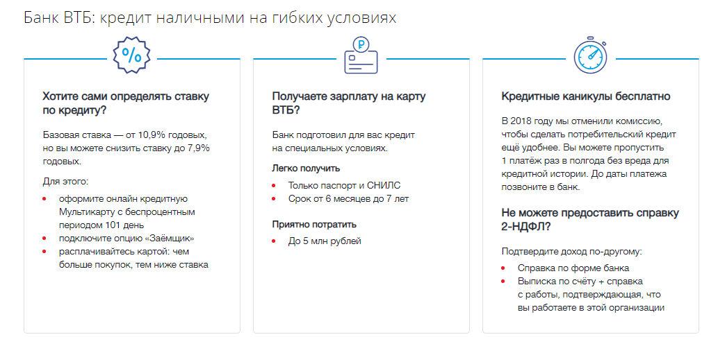 Параметры кредита в ВТБ