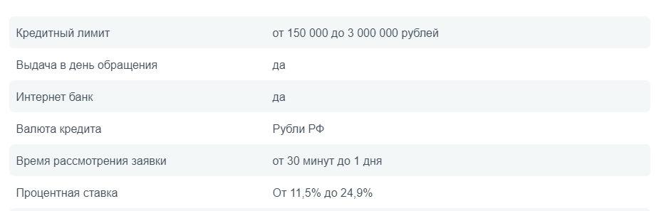 Кредитная карта в альфа банке 100 дней без процентов заказать