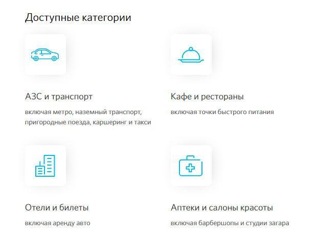 Доступные категории кэшбака по карте Opencard