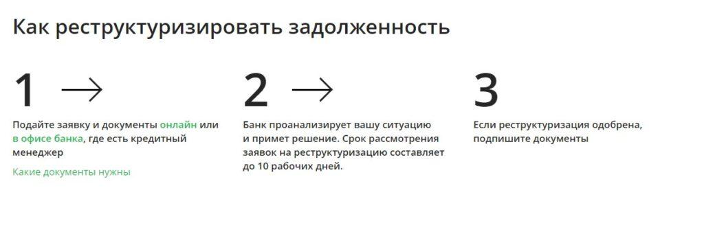 Механизм реструктуризации кредита в Сбербанке