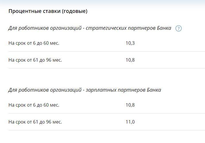 Процентные ставки в Новикомбанке по образовательному кредиту