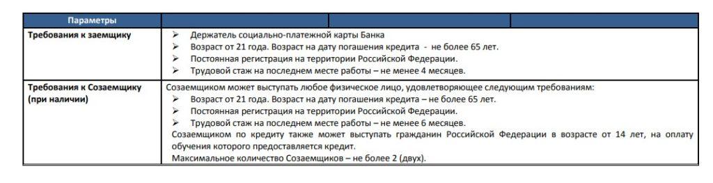 Требования к заемщику кредита на образование в Новикомбанке в 2020 году